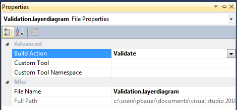 "To enable validation on build, set the relevant Layer Diagram property Build Action to ""Validate"" AND set the Validate Architecture Property on the containing Modeling Project to ""True""."