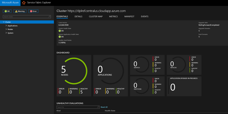 Provisioning Your First Azure Service Fabric Cluster