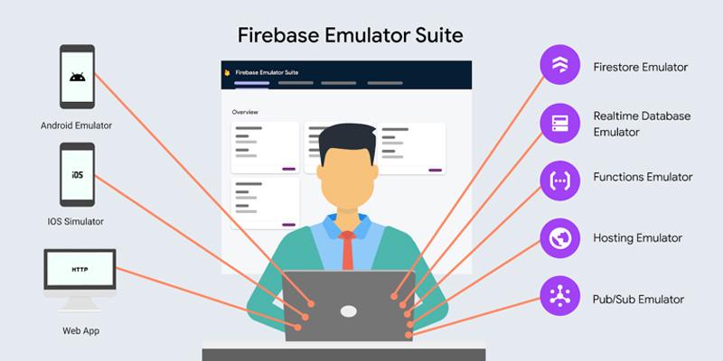 Firebase Emulator!