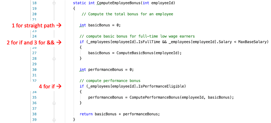 automated testing code
